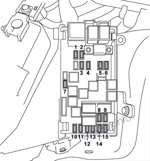 Under-hood fuse box diagram: Subaru Tribeca (2010, 2011, 2012, 2013, 2014)