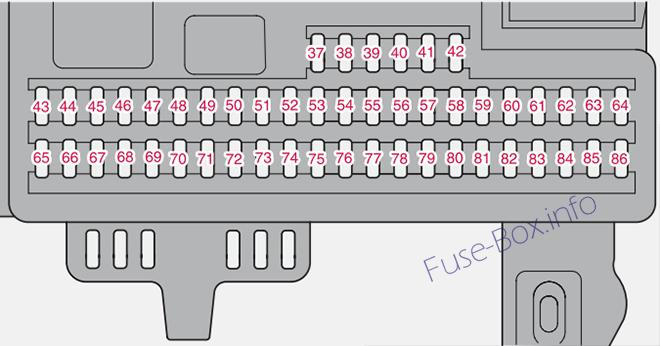 Interior fuse box diagram: Volvo V50 (2008)