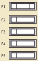 Towing/towbar/coachbuilders/platform CAB fuses: Citroen Jumpy (2008, 2009, 2010, 2011, 2012, 2013, 2014, 2015, 2016)