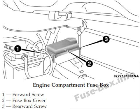 The location of the fuses in the engine compartment: Alfa Romeo 4C, (2017, 2018-...)