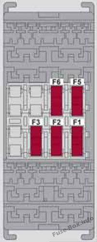 Trunk fuse box diagram: Alfa Romeo Giulietta (940; 2014, 2015, 2016, 2017, 2018)