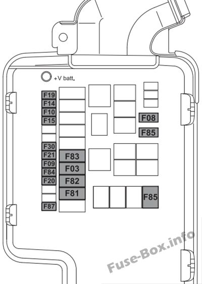 Fuse box diagram (Engine compartment fuse box): Alfa Romeo MiTo (2014)