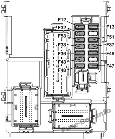 Fuse box diagram (Dashboard fuse box): Alfa Romeo MiTo (2014)