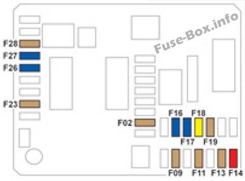 Sicherungskastendiagramm der Instrumententafel: Citroen C-Elysee (2012)