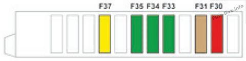 Instrument panel fuse box diagram: Citroen C-Elysee (2015, 2016, 2017)