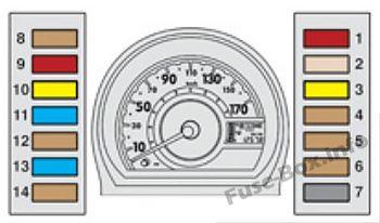 Instrument panel fuse box diagram: Citroen C1 (2007)