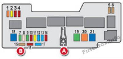 Under-hood fuse box diagram: Citroen C1 (2012)