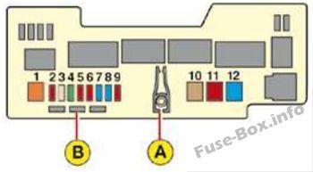 Under-hood fuse box diagram: Citroen C1 (2007)