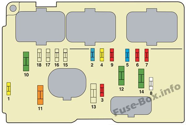Fuse Box Diagram Citroën C3 (2002-2008) | Citroen C3 Hdi Fuse Box |  | Fuse-Box.info
