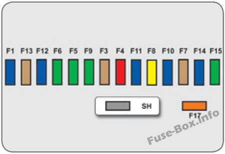 Instrument panel fuse box diagram: Citroen C3 (2010)