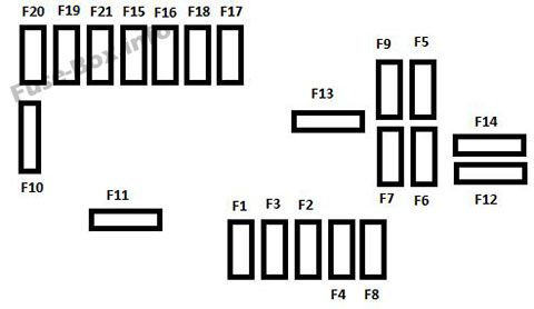 Under-hood fuse box diagram: Citroen C3 (2009)