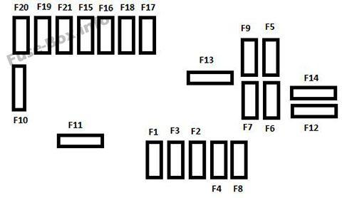 Fuse Box Diagram Citroën C3 (2009-2016) | Citroen C3 Engine Fuse Box Layout |  | Fuse-Box.info