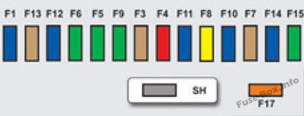 Instrument panel fuse box diagram: Citroen C3 Picasso (2009, 2010, 2011, 2012, 2013, 2014, 2015, 2016)