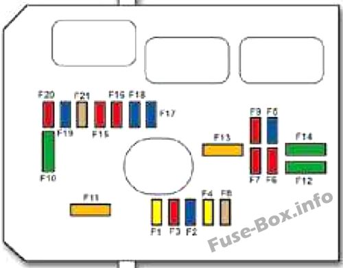 Under-hood fuse box diagram: Citroen C3 Picasso (2009, 2010, 2011, 2012, 2013, 2014, 2015, 2016)