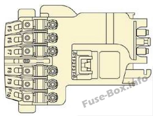 Fuses on the battery: Citroen C4 (2008, 2009, 2010)