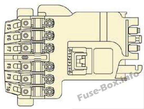 Fuses on the battery: Citroen C4 (2008, 2009, 2010)