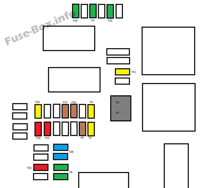 Instrument panel fuse box diagram: Citroen C4 (2011, 2012, 2013, 2014, 2015, 2016, 2017)