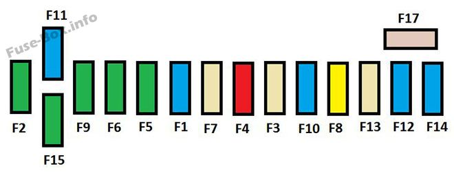 Instrument panel fuse box #1 diagram: Citroen C4 Picasso I (2007)