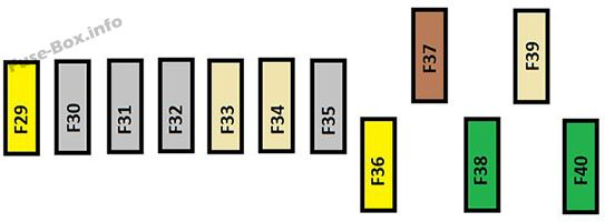 Instrument panel fuse box #2 diagram: Citroen C4 Picasso I (2007)