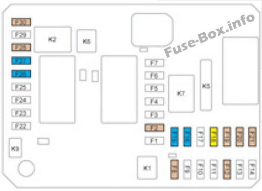 Instrument panel fuse box #1 diagram (Type 1): Citroen C4 Picasso II (2013, 2014, 2015)