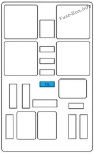 Instrument panel fuse box #2 diagram (Type 1): Citroen C4 Picasso II (2013, 2014, 2015)