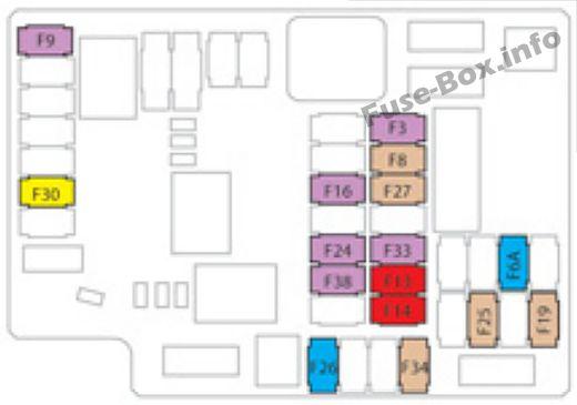 Citroen Xsara Fuse Box Diagram Free