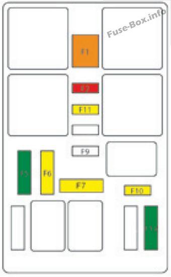 Instrument panel fuse box #1 diagram: Citroen C4 Picasso II (2016, 2017)