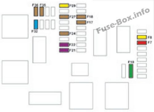 Instrument panel fuse box #2 diagram: Citroen C4 Picasso II (2016, 2017)