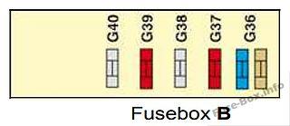 Instrument panel fuse box #2 diagram: Citroen C5