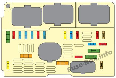 citro�n c5 (2008 2017) \u003c fuse box diagram citroen c5 2004 fuse box diagram assignment of the fuses in the engine compartment fuse box