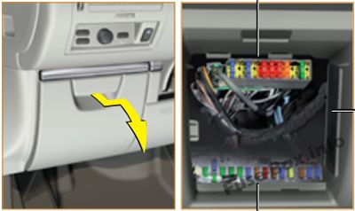 The location of the fuses in the passenger compartment (LHD): Citroën C6