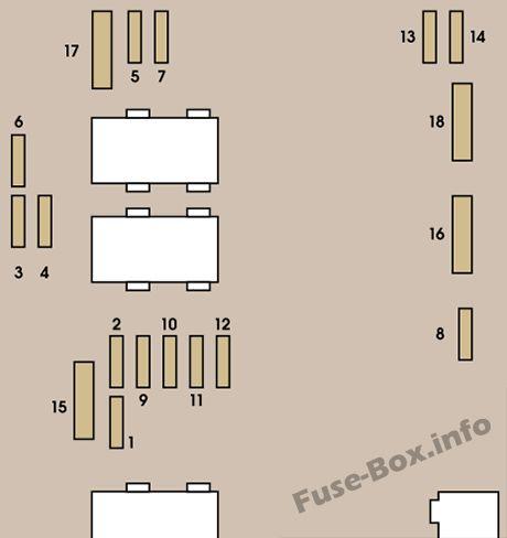 Under-hood fuse box diagram: Citroen C8 (2009, 2010, 2011, 2012, 2013, 2014)