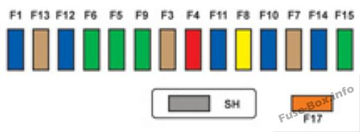 Sicherungskastendiagramm der Instrumententafel: Citroen DS3 (2009, 2010, 2011, 2012, 2013, 2014, 2015, 2016)