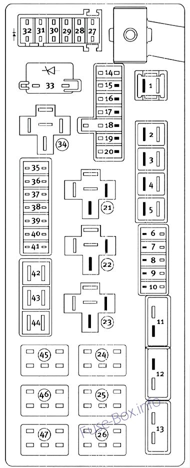 Trunk fuse box diagram: Dodge Challenger (2011, 2012, 2013, 2014)