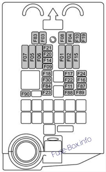 Fiat 500x 2014 2018 Fuse Box Diagram