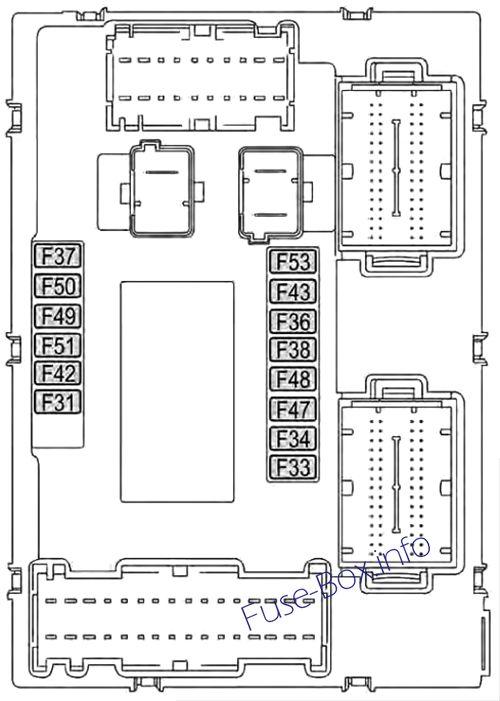Instrument panel fuse box diagram: Fiat 500X (2016)