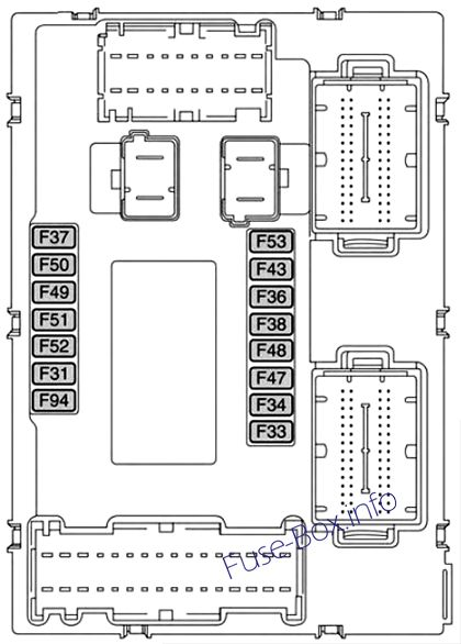 Instrument panel fuse box diagram: Fiat 500X (2017)