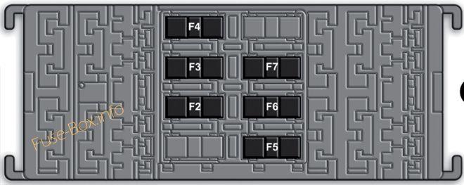 Trunk fuse box diagram: Fiat 500X (2015)