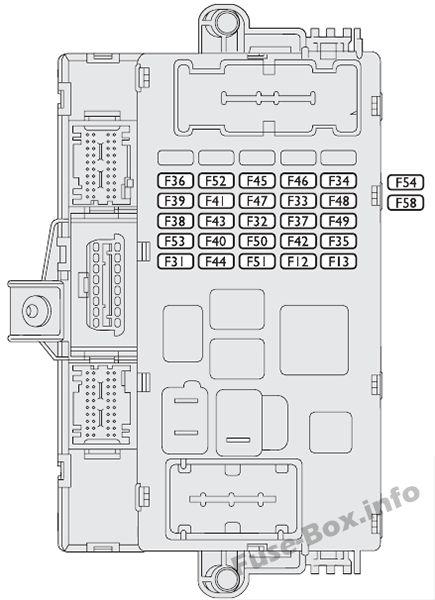 Instrument panel fuse box diagram: Fiat Idea (2012)