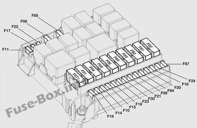 Under-hood fuse box diagram: Fiat Qubo / Fiorino (2017)