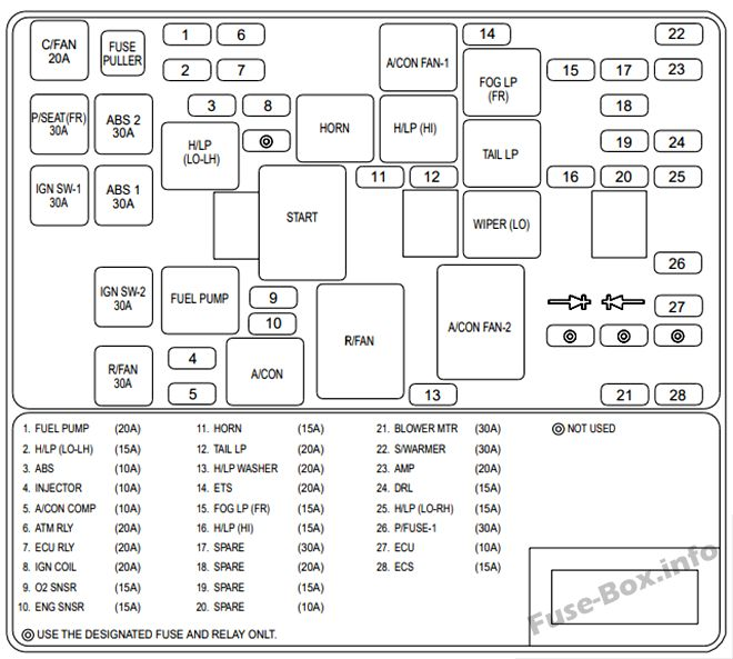2006 kia amanti fuse box diagram kia amanti fuse box diagram #2