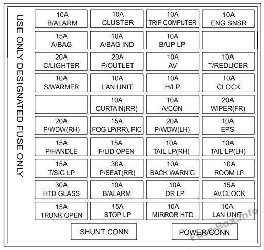 fuse box diagram kia amanti / opirus (2004-2010)  fuse-box.info