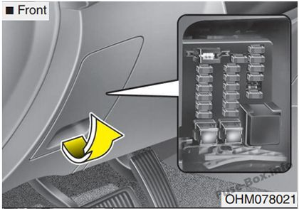 luggage compartment fuse box