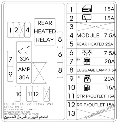 Trunk fuse box diagram: KIA Borrego / Mohave (2017)