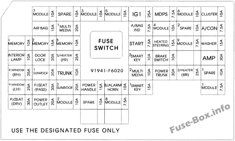 Instrument panel fuse box diagram:KIA Cadenza / K7 (2017, 2018, 2019)