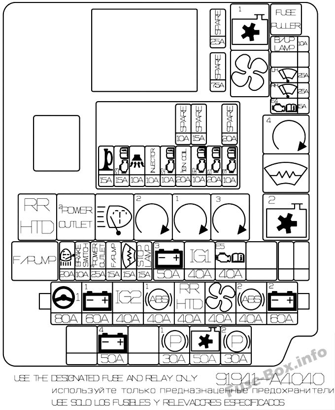 Under-hood fuse box diagram (gasoline): KIA Carens (2014, 2015)