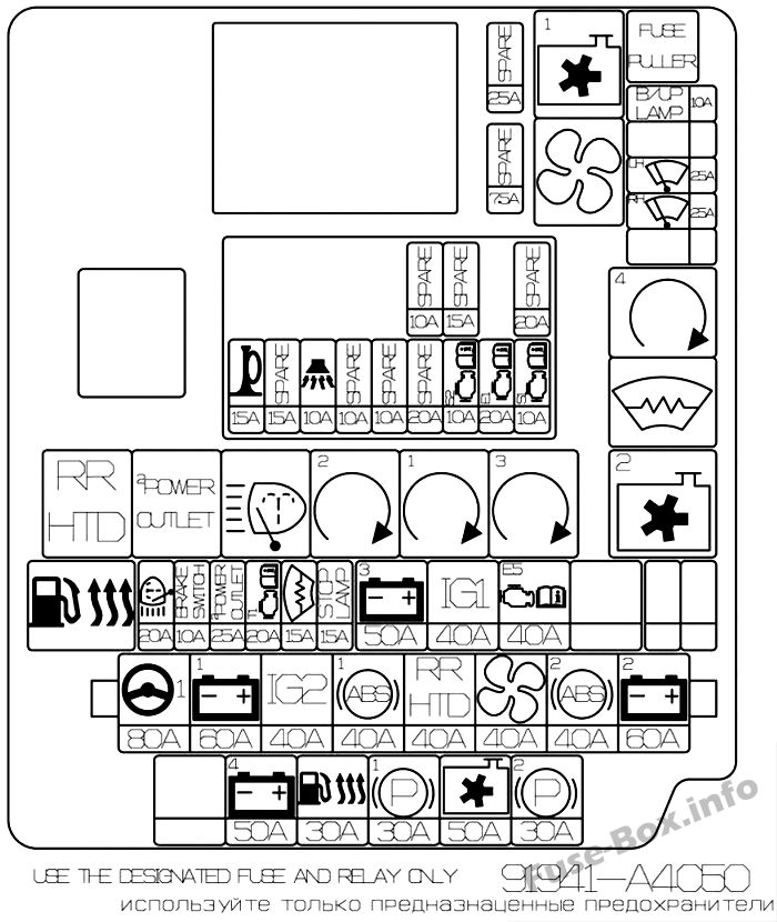 Under-hood fuse box diagram (diesel): KIA Carens (2014, 2015)