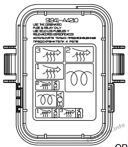 Additional fuse panel (Diesel): KIA Carens (2014, 2015)