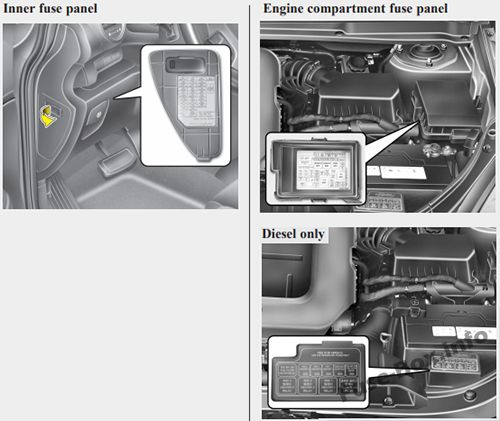 Fuse Box Diagram  U0026gt  Kia Carens  Un  2007