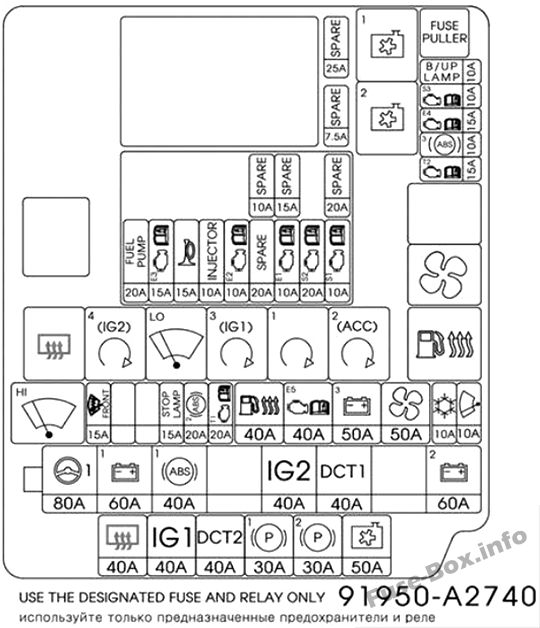 fuse box diagram  u0026gt  kia cee u0026 39 d  jd  2013